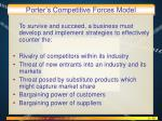 porter s competitive forces model