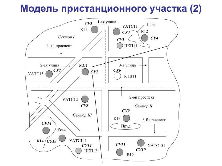 Модель пристанционного участка (2)