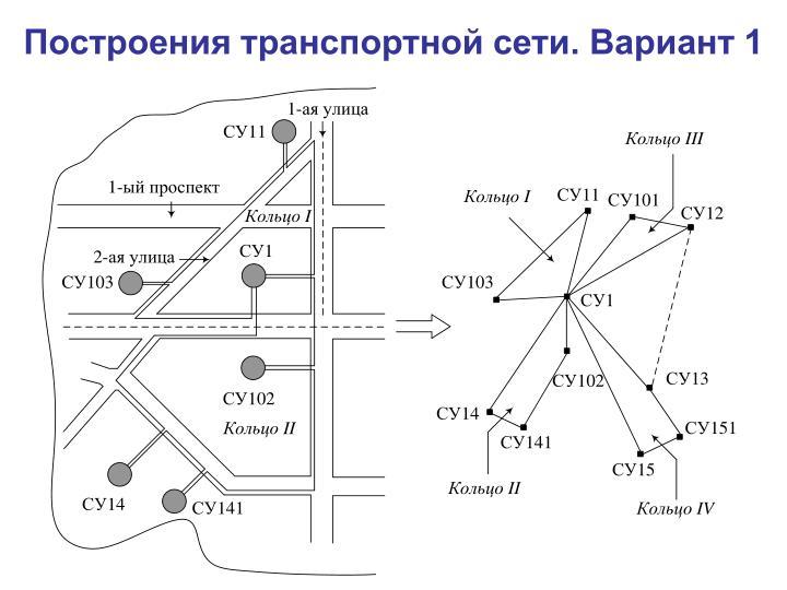 Построения транспортной сети. Вариант 1