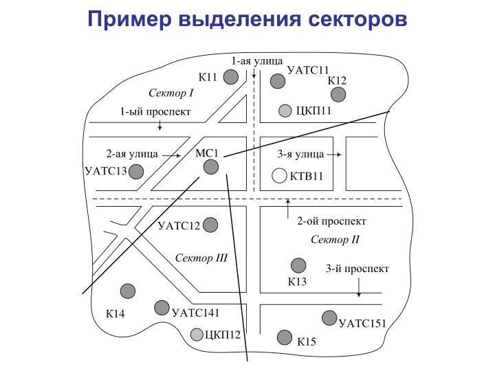 Пример выделения секторов
