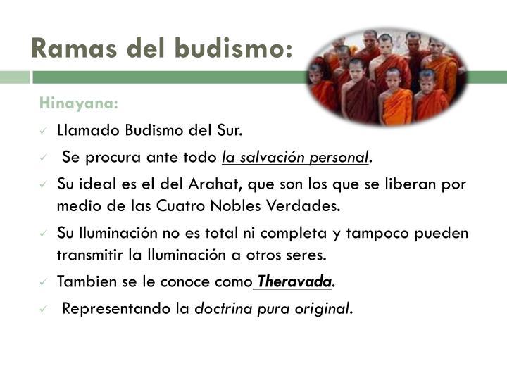Ramas del budismo: