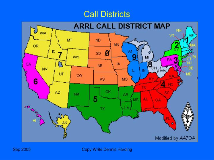 Call Districts