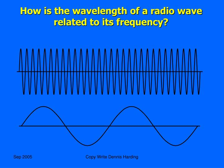 How is the wavelength of a radio wave