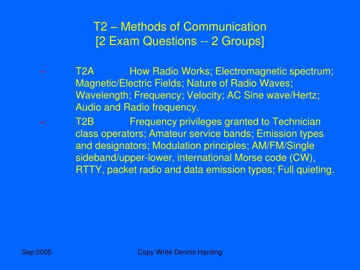 T2 – Methods of Communication