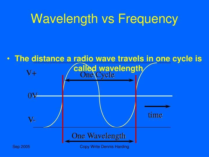 Wavelength vs Frequency