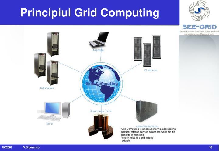 Principiul Grid
