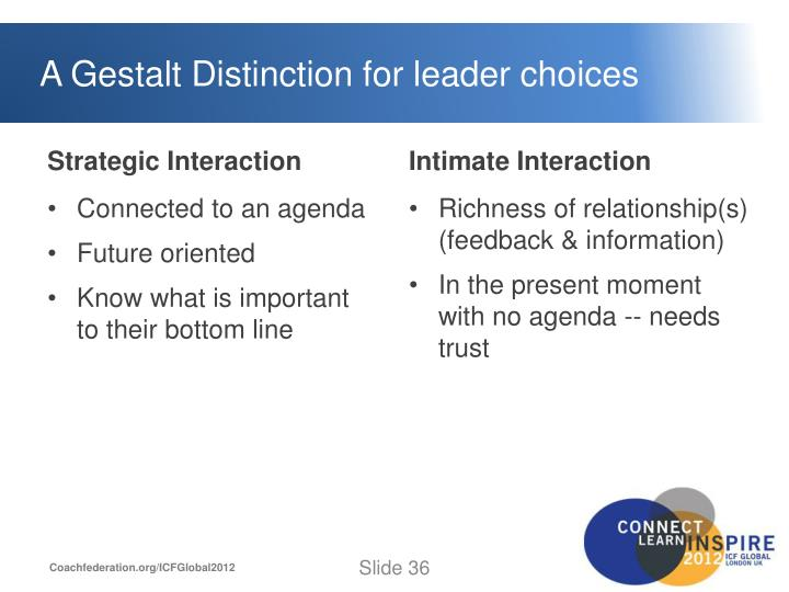 A Gestalt Distinction for leader choices