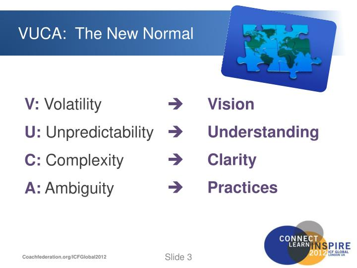 Vuca the new normal
