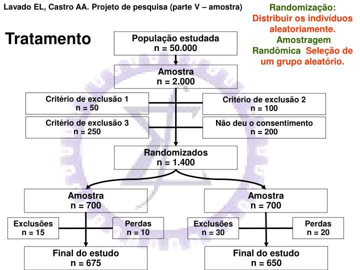 Lavado EL, Castro AA. Projeto de pesquisa (parte V – amostra)