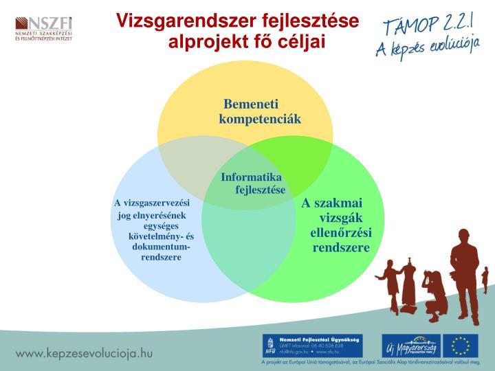 Vizsgarendszer fejlesztése alprojekt fő céljai