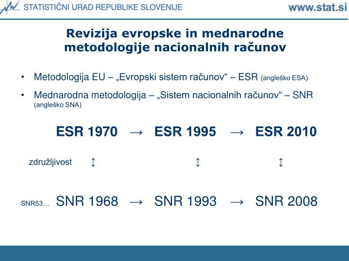 Revizija evropske in mednarodne