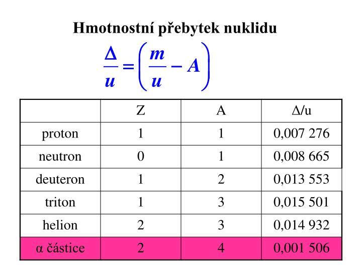 Hmotnostní přebytek nuklidu