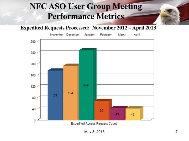 NFC ASO User Group Meeting
