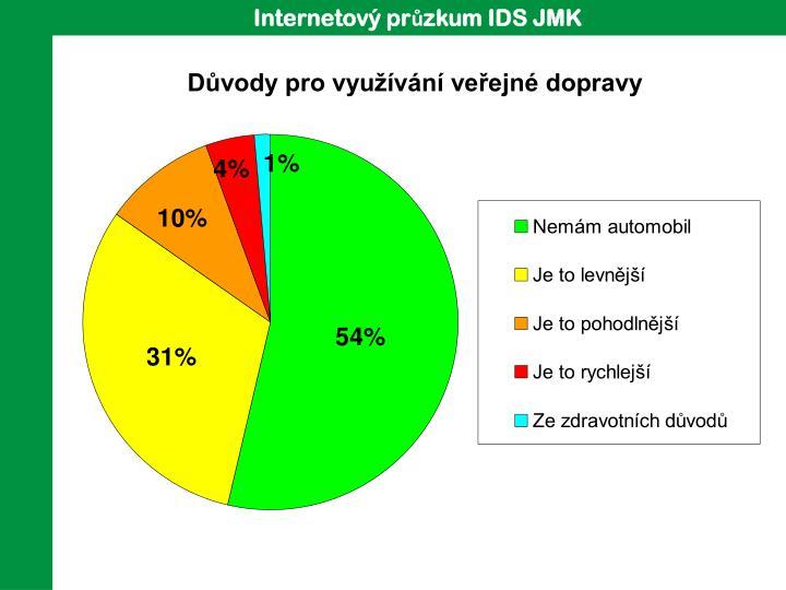 Internetový průzkum IDS JMK