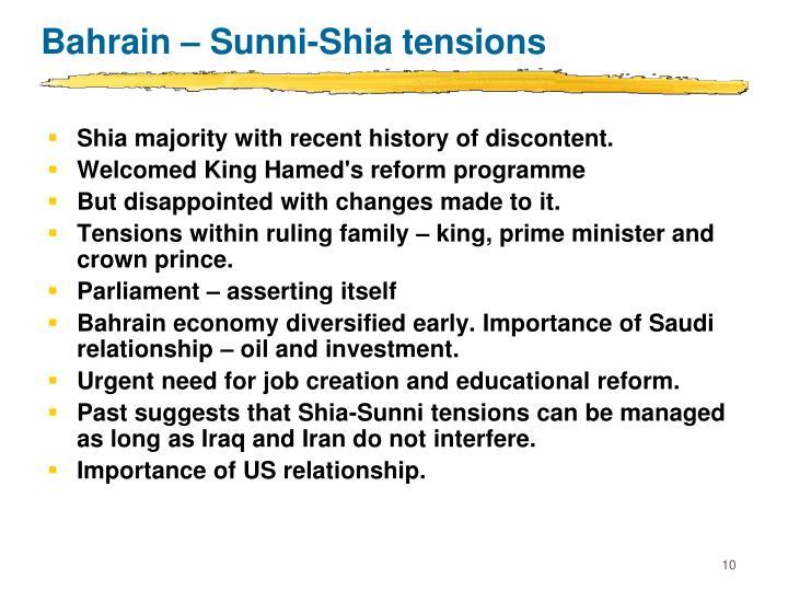 Bahrain – Sunni-Shia tensions