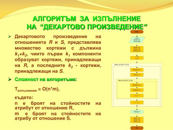 АЛГОРИТЪМ