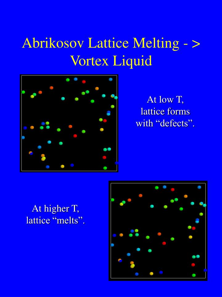 Abrikosov Lattice Melting - > Vortex Liquid