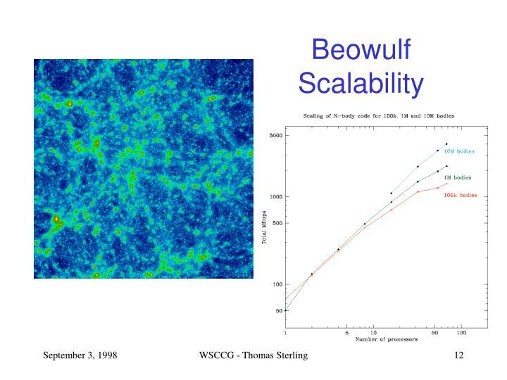 Beowulf Scalability