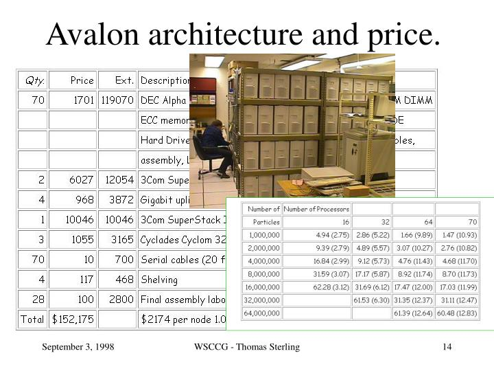 Avalon architecture and price.