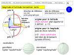 longitude et latitude terrestres suite