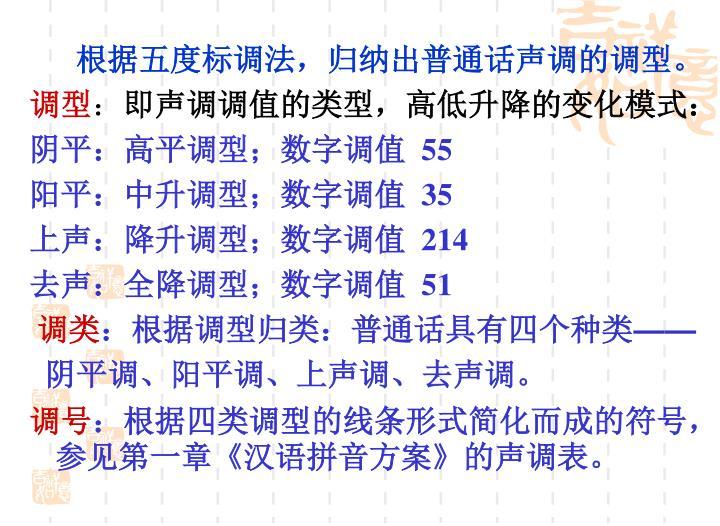 根据五度标调法,归纳出普通话声调的调型。
