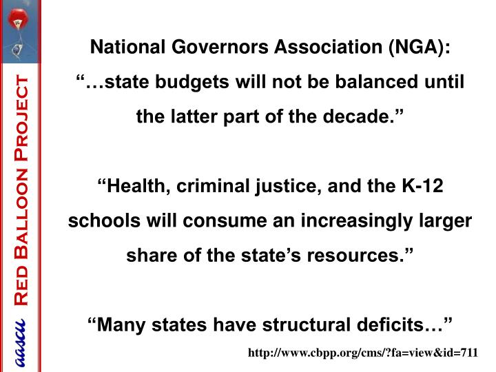 National Governors Association (NGA):