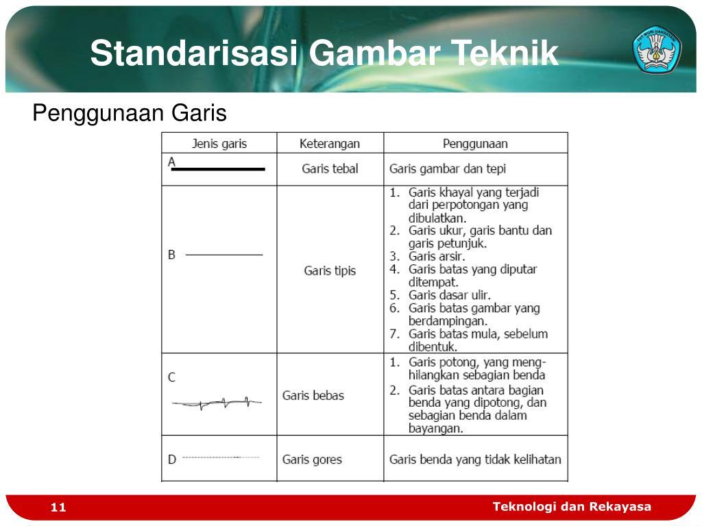 PPT Gambar Teknik PowerPoint Presentation Free