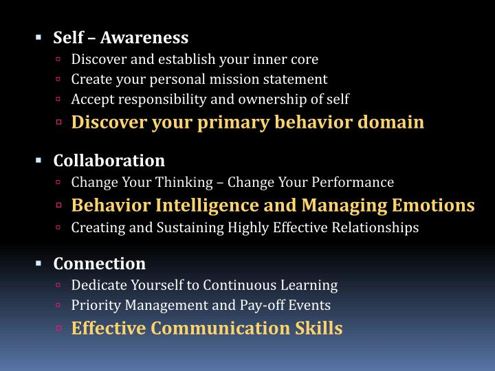 Self – Awareness