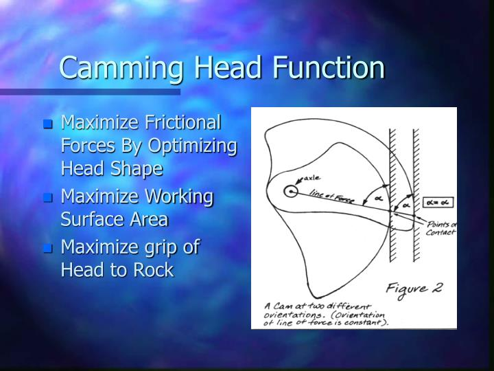 Camming head function