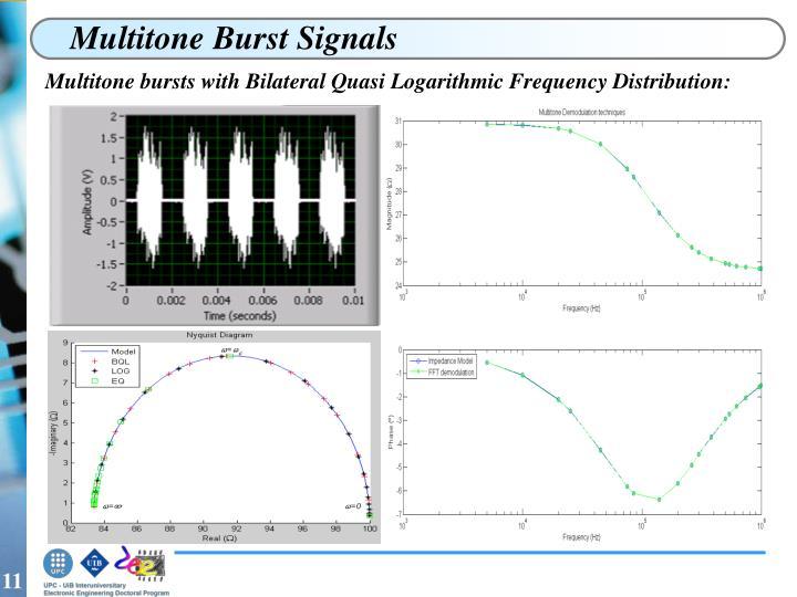 Multitone Burst Signals