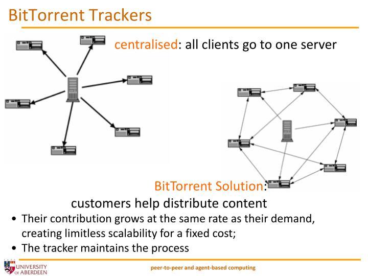BitTorrent Trackers