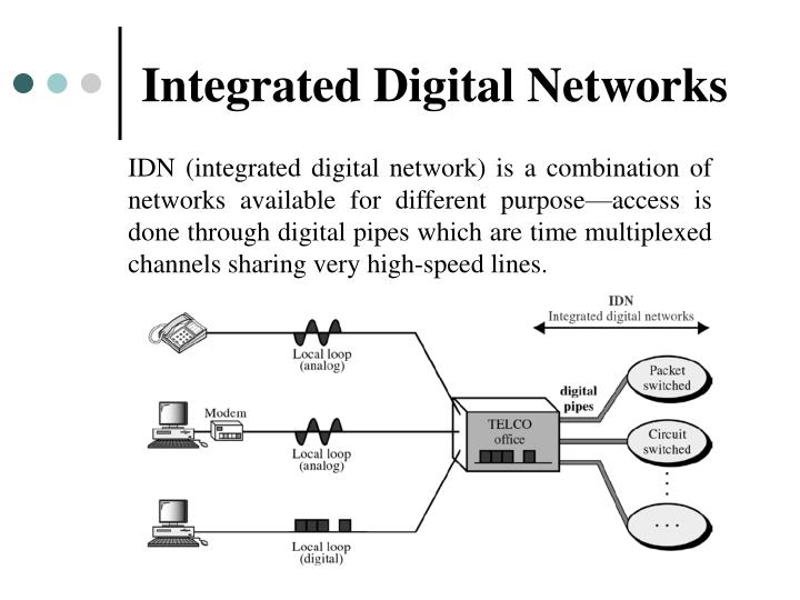 Integrated Digital Networks