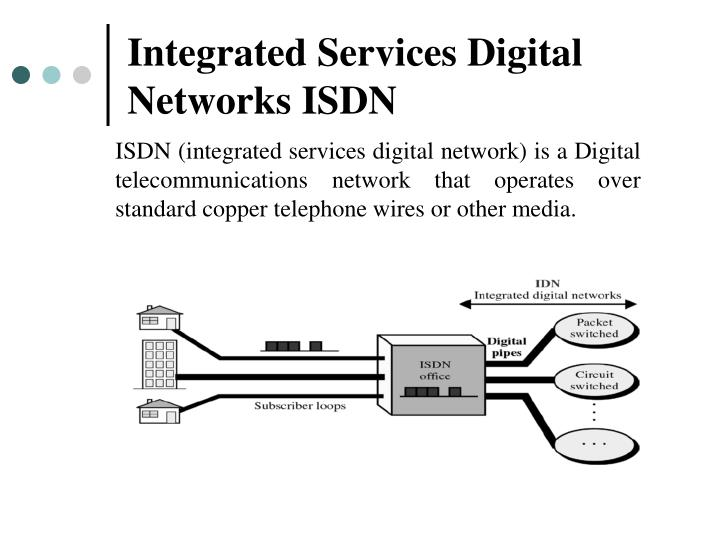 Integrated Services Digital Networks ISDN
