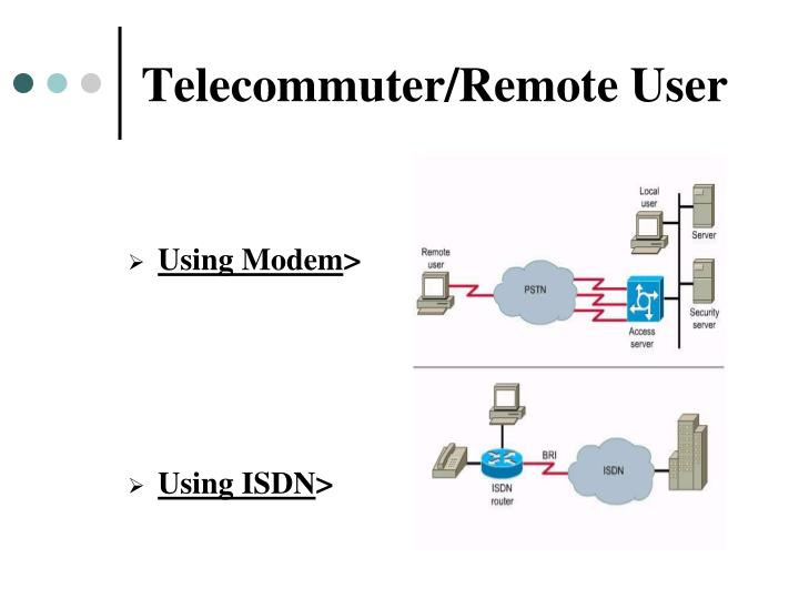 Telecommuter/Remote User