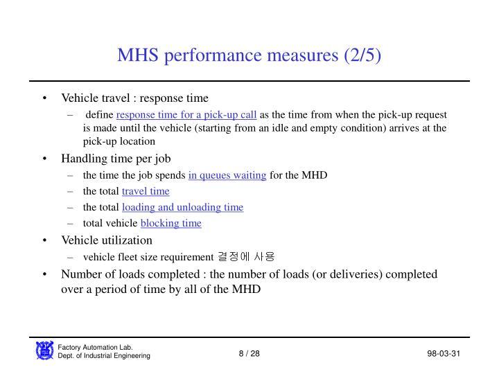 MHS performance measures (2/5)