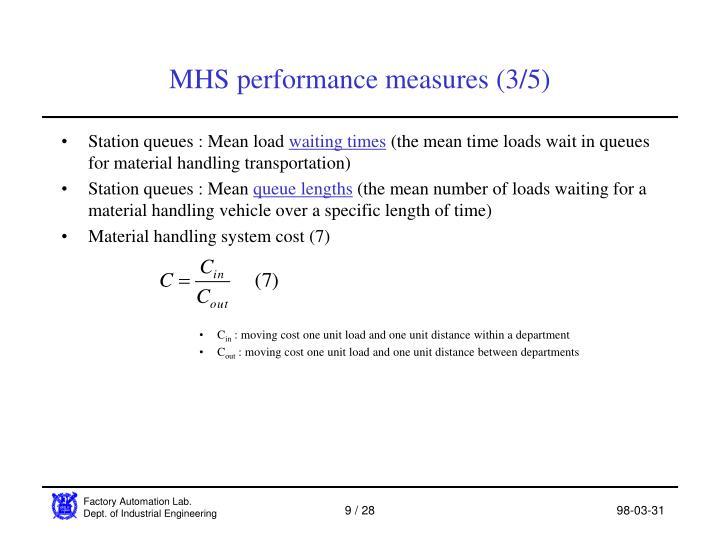 MHS performance measures (3/5)