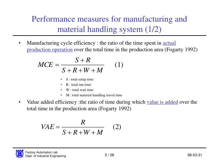 Performance measures for manufacturing and material handling system (1/2)