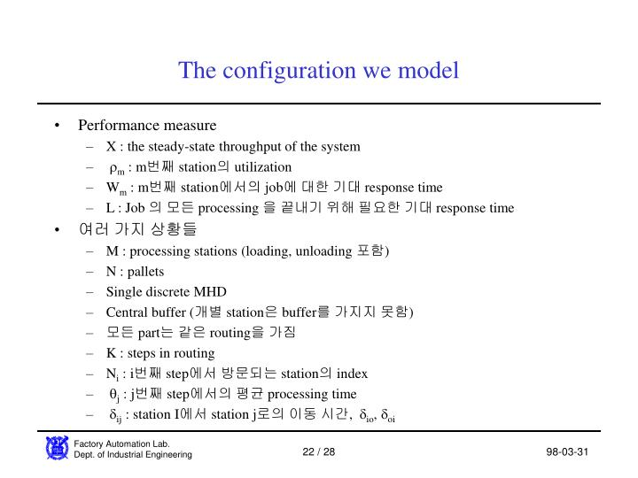 The configuration we model