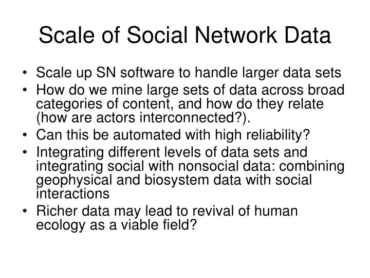 Scale of social network data