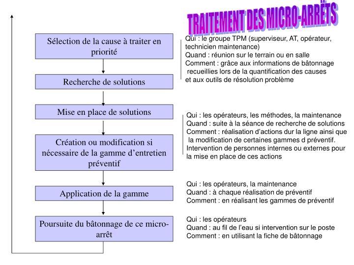 TRAITEMENT DES MICRO-ARRËTS