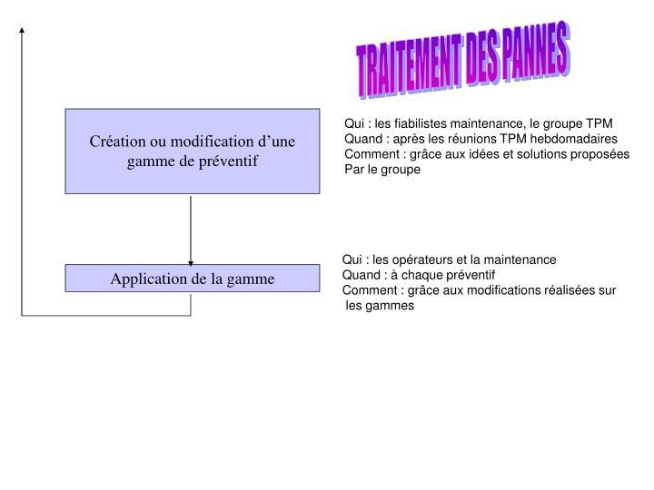 TRAITEMENT DES PANNES