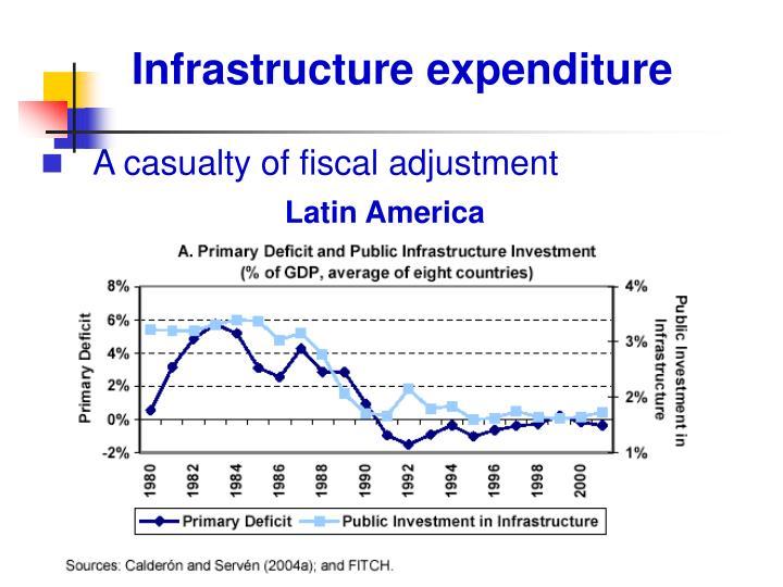 Infrastructure expenditure