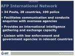 afp international network