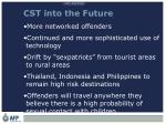 cst into the future