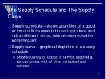 the supply schedule and the supply curve