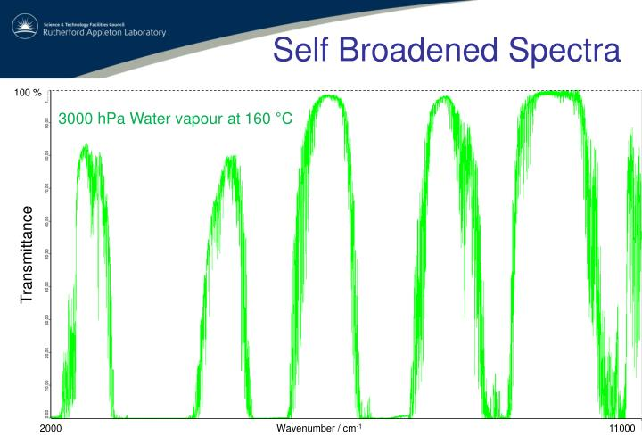 Self Broadened Spectra