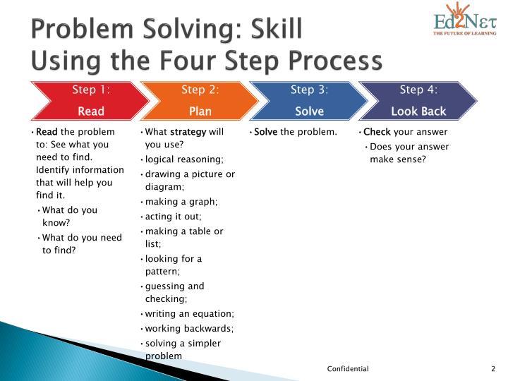 four step problem solving process