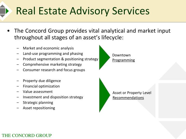 Real estate advisory services