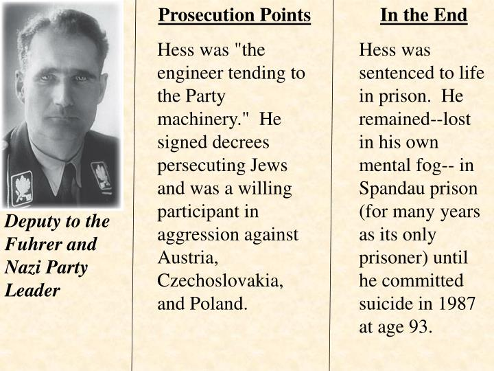 Prosecution Points