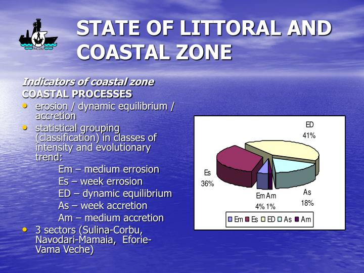 State of littoral and coastal zone